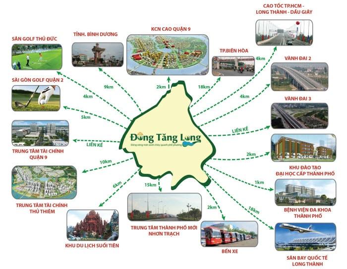 Các khu vực liền kề khu đô thị Đông Tăng Long