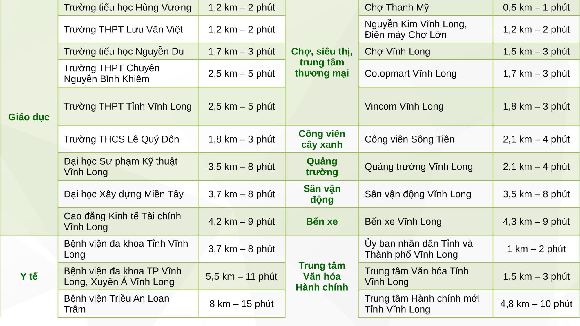TRAINING VINH LONG 190412 SALE pdf.io 38