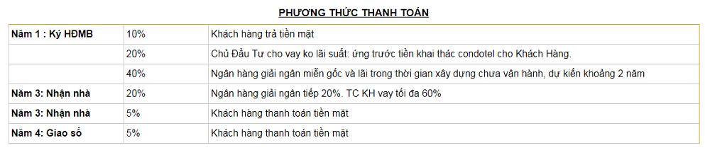 Phương thức thanh toán khi mua căn hộ The Pearl Cam Ranh