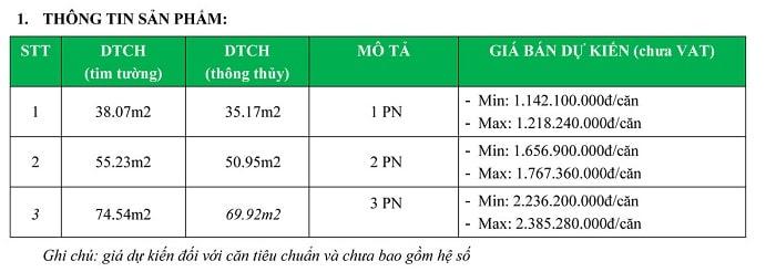 Thông tin căn hộ Biển Dự án Thanh Long Bay