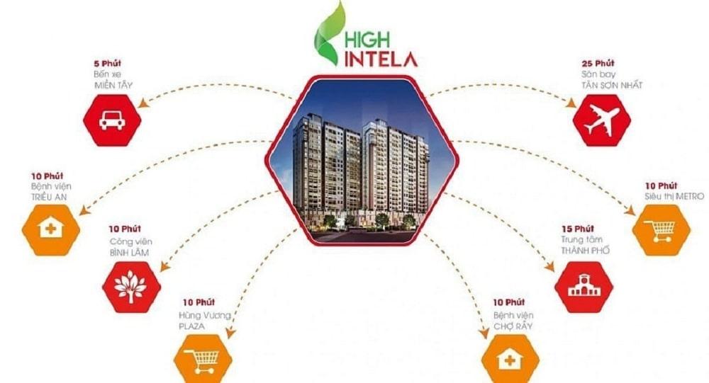 Tiện ích ngoại khu tại dự án căn hộ Hight Intela