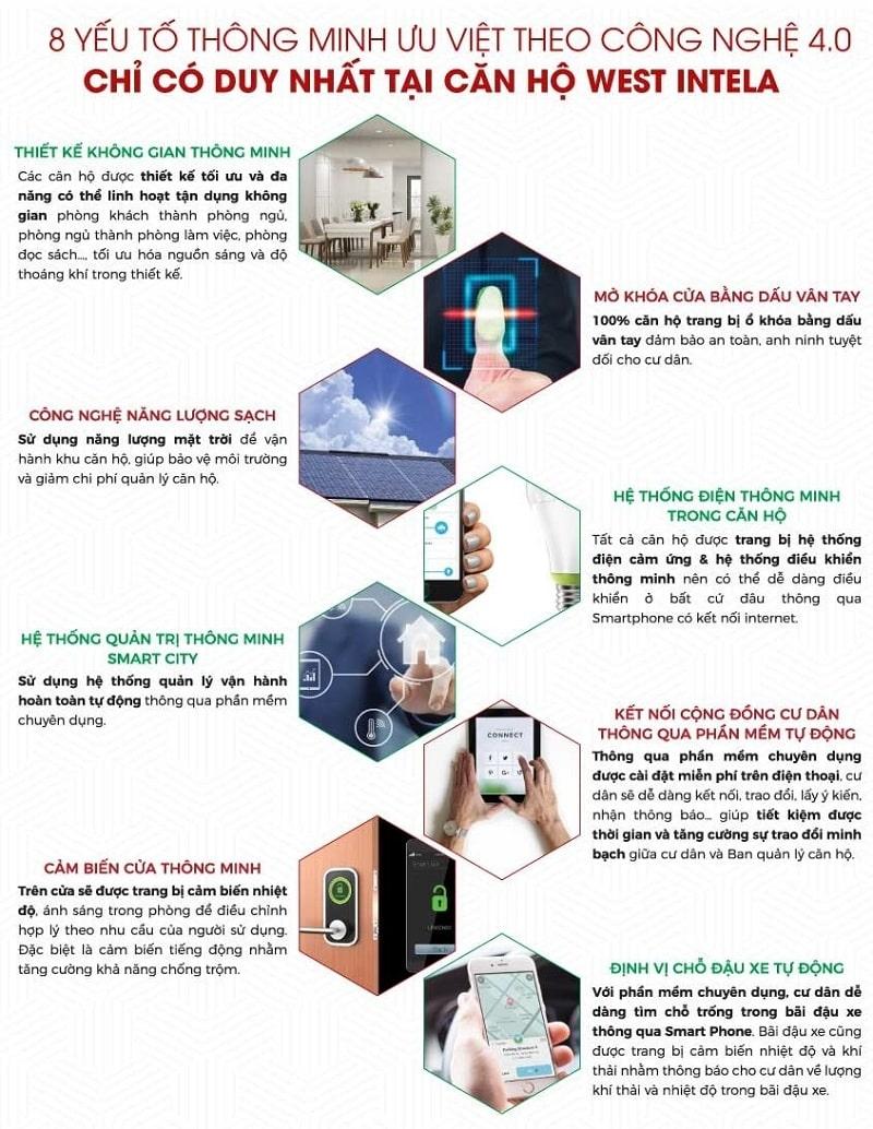 Hệ thống quản lý thông minh Smart City tại căn hộWest Intela